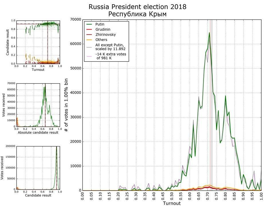elections-crimea-2018.jpg?itok=R2xa-hAc