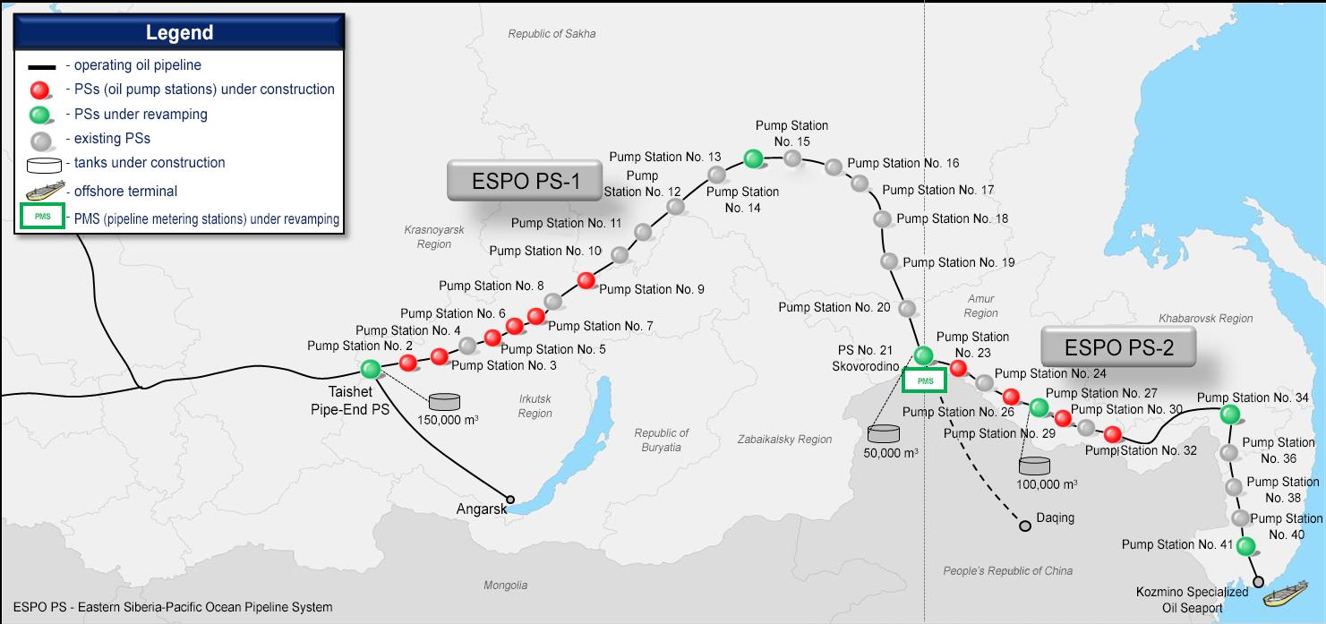 Eastern Natural Gas Login