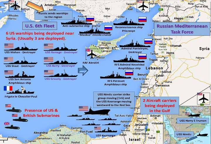 Russia moves its flagship aircraft carrier off syrian coast | Siasat ...