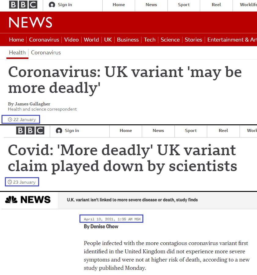 The 'more deadly and infectious' UK variant was out of the picture by mid-April.