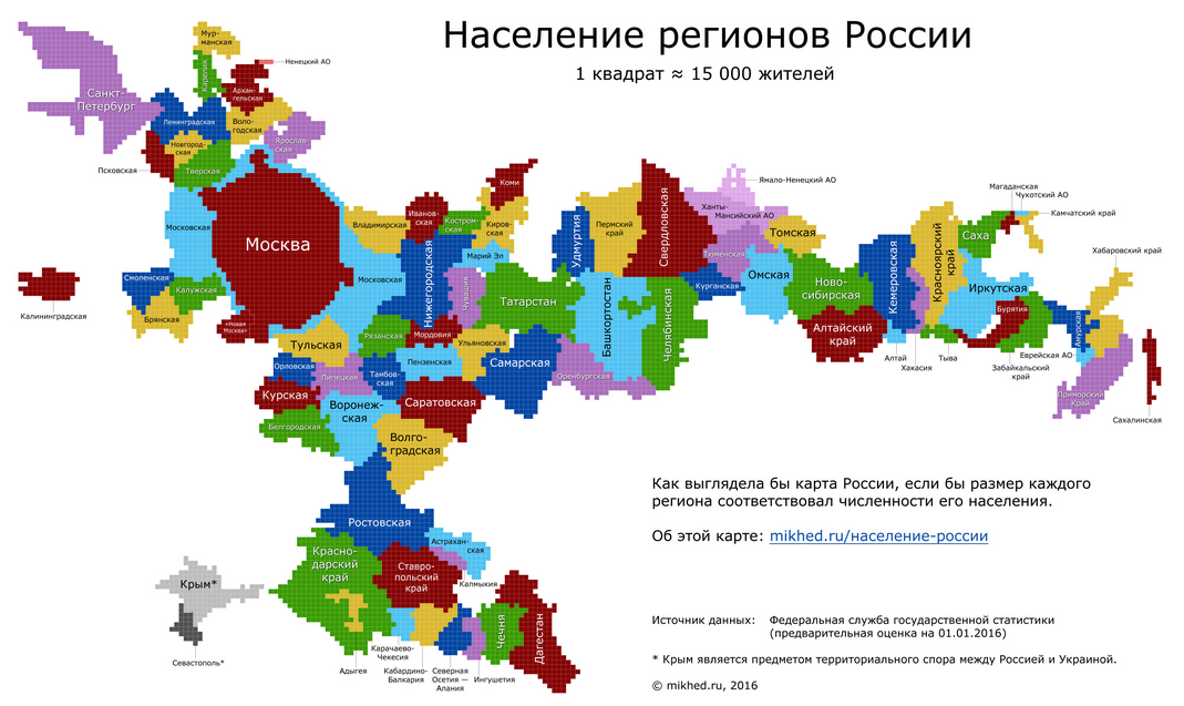 Russia is Underpopulated Map Russias Regions Scaled to