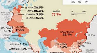 Russian Exodus From Kazakhstan Over Nationalist Policies Continues, Two-Thirds of 3.7 Million Russians Wants to Leave