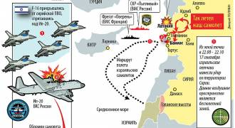 Great Interview on the Il-20 Shootdown With a Russian Air Defense Colonel