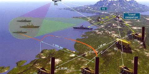 Russian defenses on the Kuril Islands
