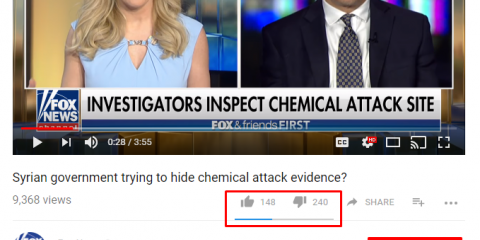 Media Keeps Parroting Fake News of Russian / Syrian 'Cover-Up' of Chemical Sites