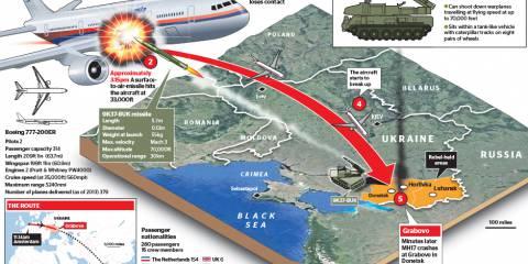 Споры вокруг катастрофы MH17 стали позорищем для Запада (и России)