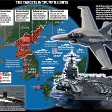 """North Korean aggression"""