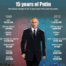 Ten Good Reasons to Hate Putin