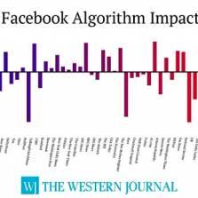 Facebook's War on Conservative Sites