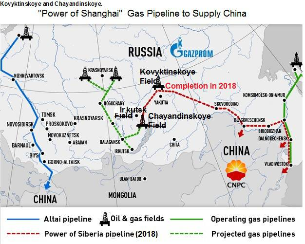 <figcaption>Russia only has so much gas to sell -- and it won't be going to Europe</figcaption>