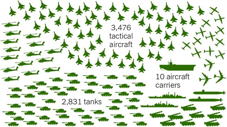 is-americas-military-big-enough-14901287