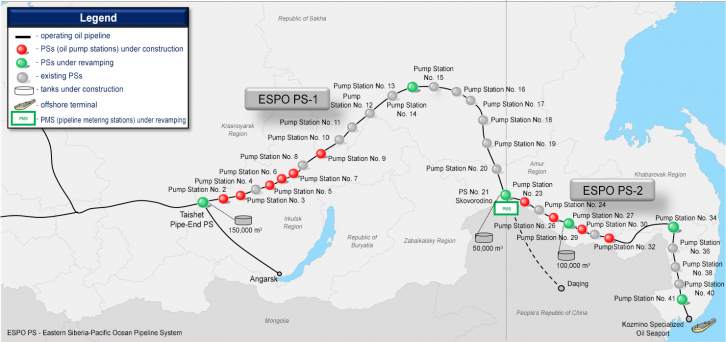 26e3c7f55e980 ... to China through the Skovorodino pipeline (Amur Region) to the  Mohe-Dacin (North-Eastern China)