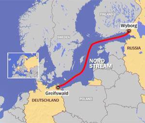 <figcaption>Nord Stream</figcaption>