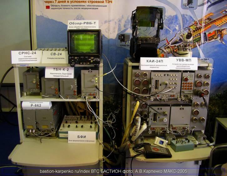 <figcaption>The SVP-24 guidance system</figcaption>