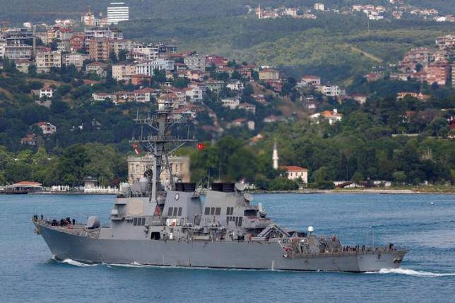 <figcaption>The USS Porter recently entering the Black Sea through the Bosphorus</figcaption>
